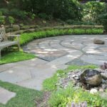 Labyrinth Plantings